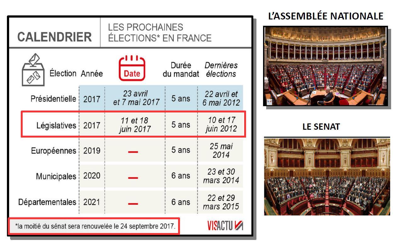 Comment sont élus les députés de l'Assemblée nationale ?