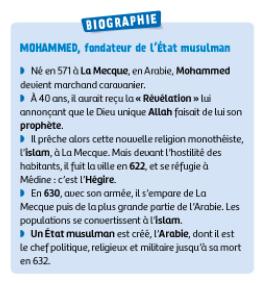 Qui sont Allah et le Mohammed  pour les musulmans?