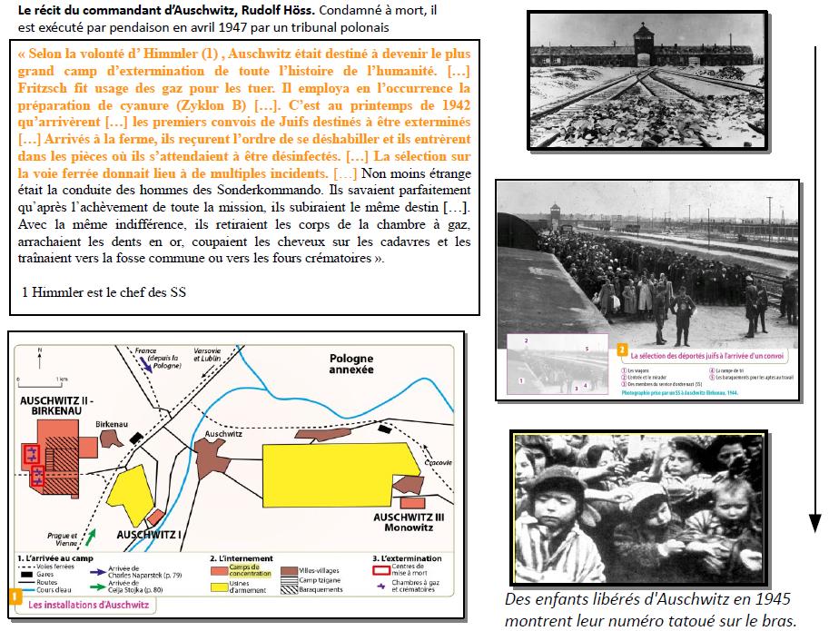 Quelles sont les différentes étapes du processus d'extermination dans les camps d'extermination ?