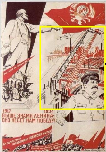 Comment se manifeste l'idéologie communiste en URSS ?