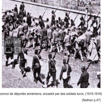 Qui sont les victimes du génocide ? Les responsables ?