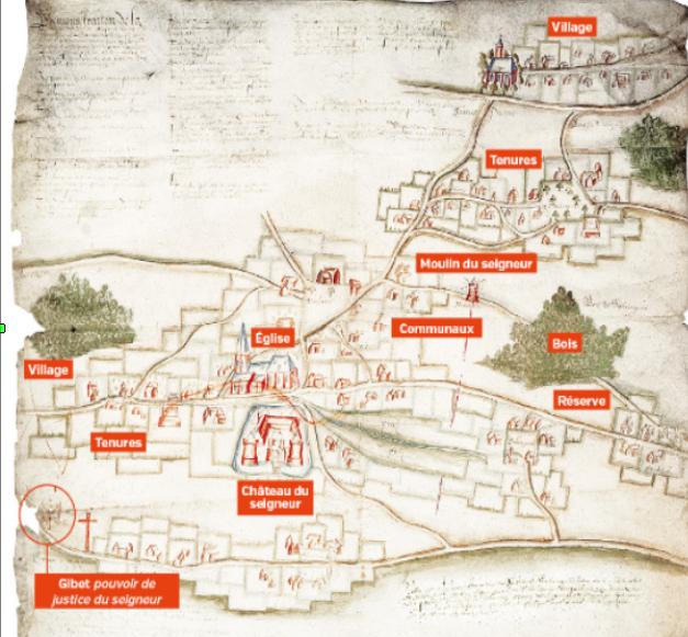 Qu'est ce que la réserve dans une seigneurie au Moyen-Age ?