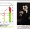 Comment Hitler a-t-il pris le pouvoir ?